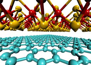 Celle fotovoltaiche ultra sottili create grazie a materiali 2D