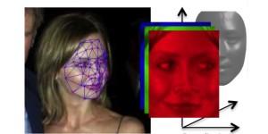 FACEBOOK-FACIAL-RECOGNITION-deepface