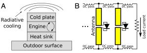 energia-ad-infrarossi