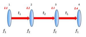 Come costruire una lente di ingrandimento per l'invisibilità